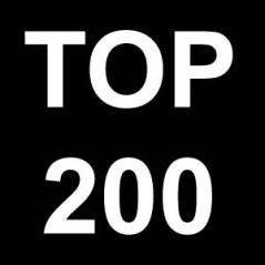 Top 200 SEO faktoru