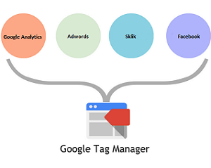 Co je Google Tag Manager - netpromotion group s.r.o.