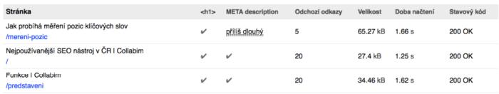 Sekce stránky v Collabimu - netpromotion group s.r.o.
