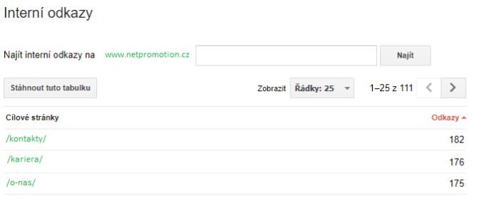 Interní odkazy v Search Consoli - netpromotion group s.r.o.